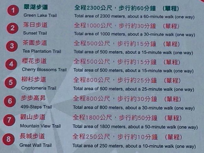 Trail in Cingjing, Taiwan